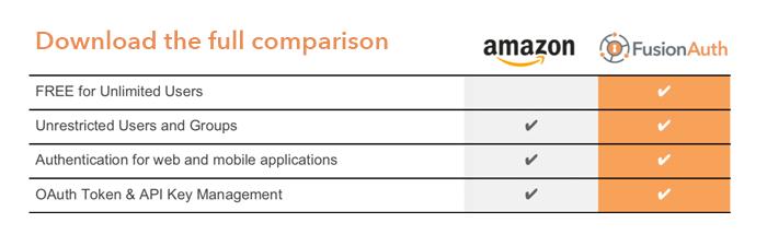 Amazon Cognito and FusionAuth Comparison - FusionAuth