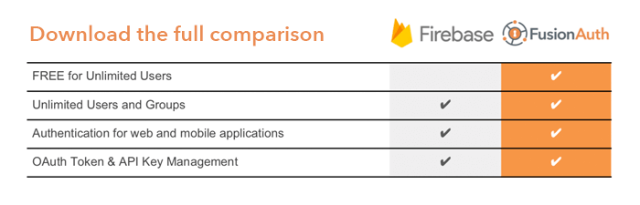 Firebase and FusionAuth Feature Comparison