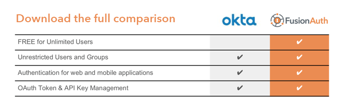 Download the Okta and FusionAuth Feature Comparison