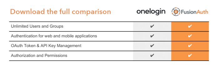OneLogin and FusionAuth Feature Comparison